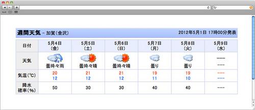 yahootenki201205.jpg